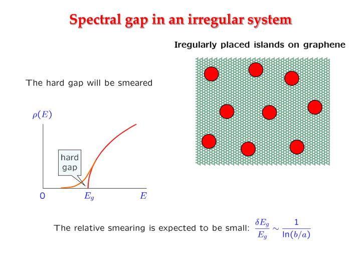 Spectral gap in an irregular system