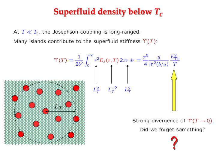 Superfluid density below