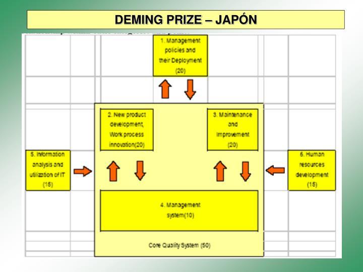 DEMING PRIZE – JAPÓN