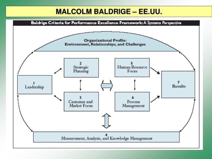 MALCOLM BALDRIGE – EE.UU.
