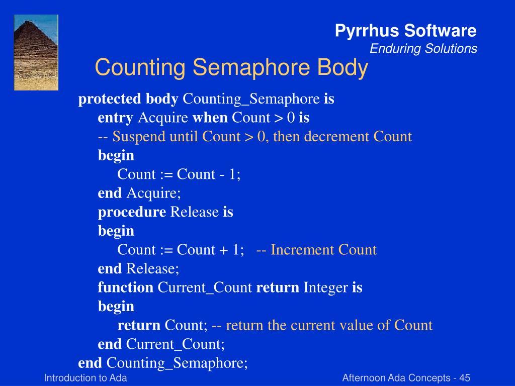 Counting Semaphore Body