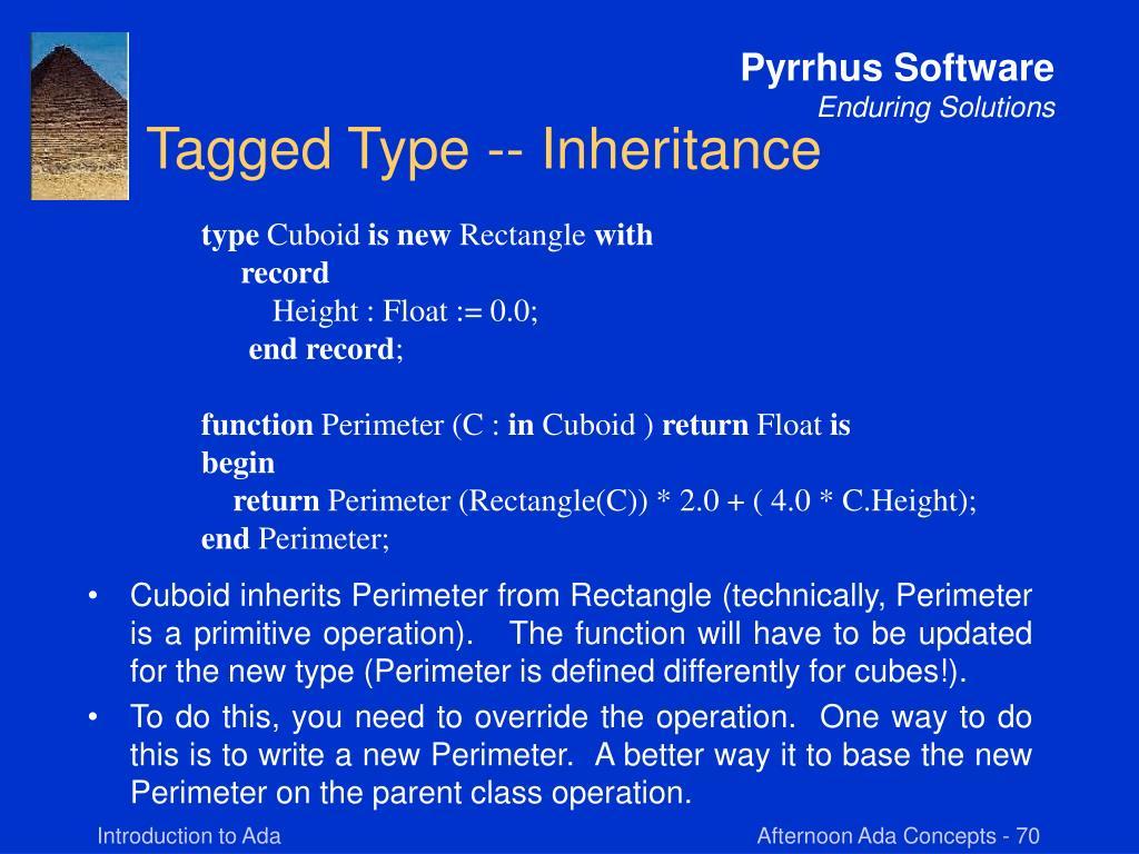 Tagged Type -- Inheritance