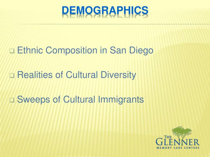 Ethnic Composition in San Diego
