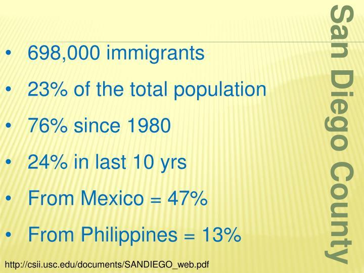 698,000 immigrants