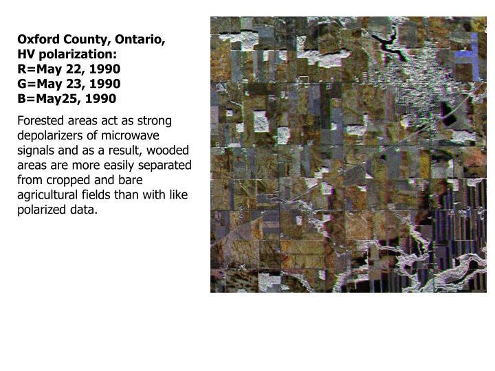 Oxford County, Ontario,