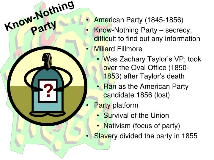 Know-Nothing Party