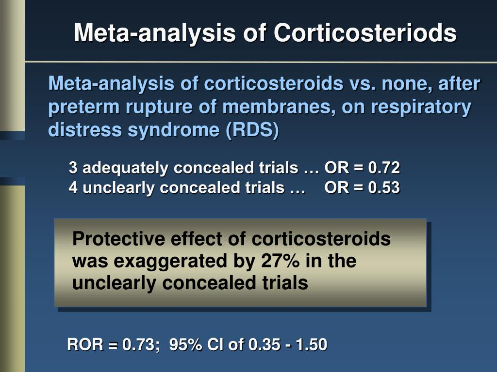 Meta-analysis of Corticosteriods