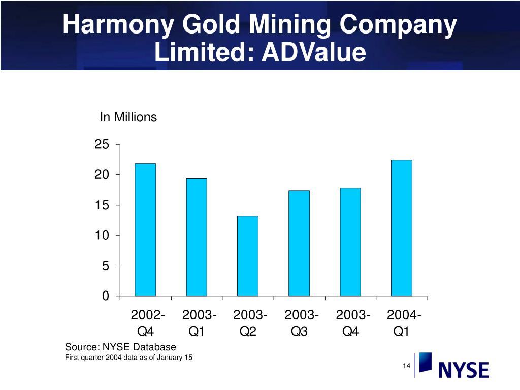 Harmony Gold Mining Company Limited: ADValue