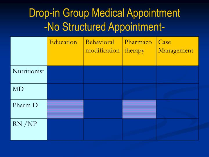 Drop-in Group Medical Appointment