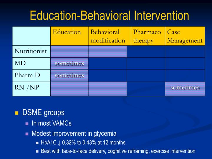 Education-Behavioral Intervention