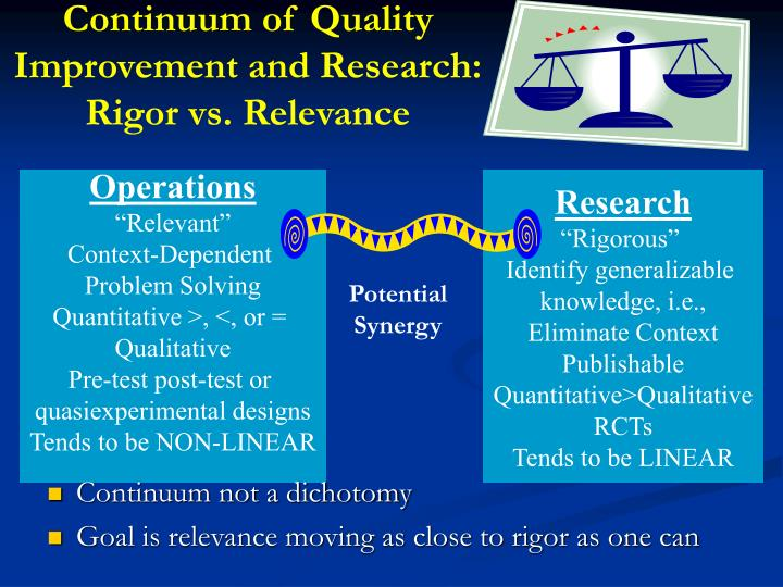 Continuum of Quality Improvement and Research: