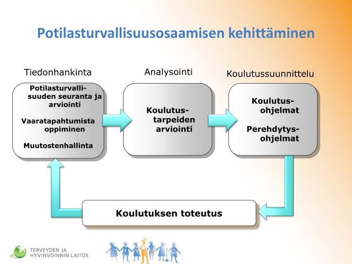 Potilasturvallisuusosaamisen kehittäminen