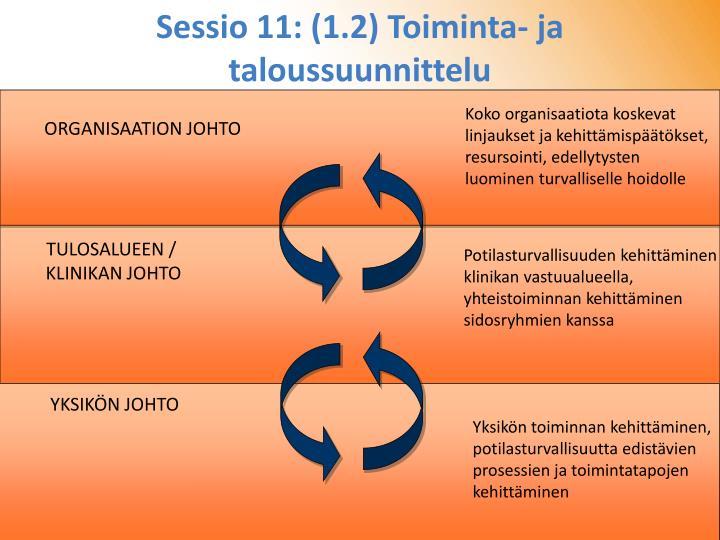 Sessio 11: (1.2) Toiminta- ja taloussuunnittelu