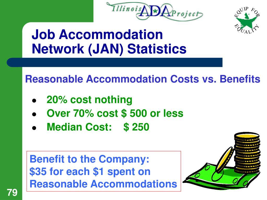 Job Accommodation Network (JAN) Statistics