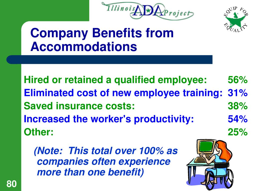 Company Benefits from Accommodations