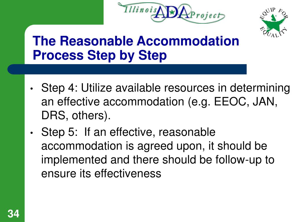 The Reasonable Accommodation Process Step by Step