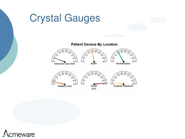 Crystal Gauges