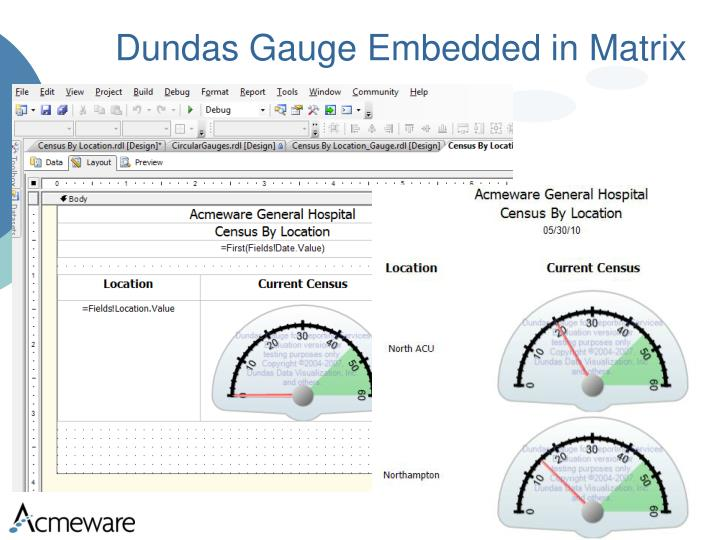 Dundas Gauge Embedded in Matrix