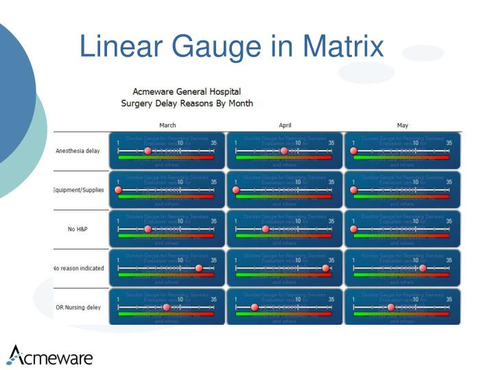 Linear Gauge in Matrix