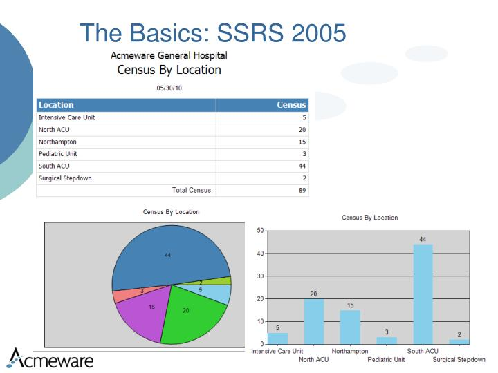 The Basics: SSRS 2005