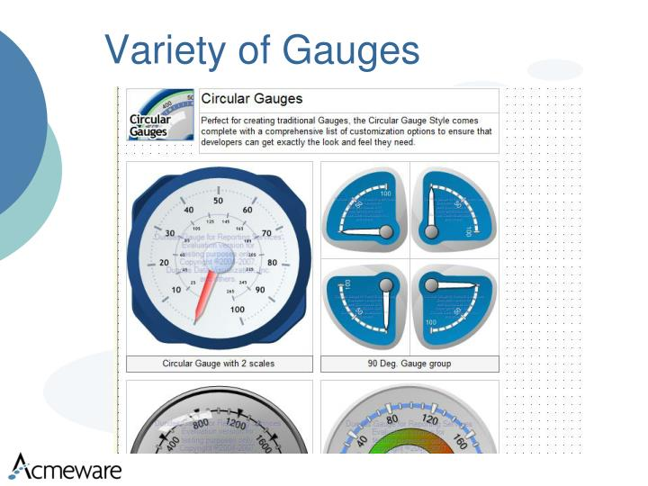 Variety of Gauges
