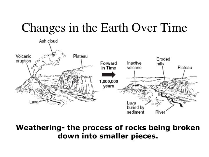 Changes in the earth over time