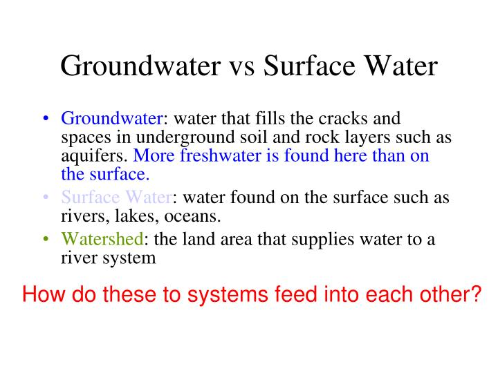 Groundwater vs Surface Water