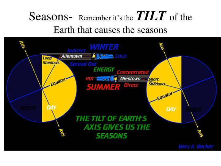 Seasons-