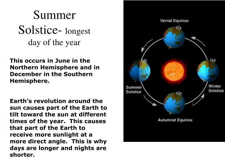 Summer Solstice-