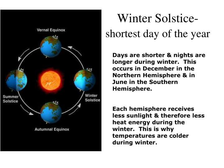 Winter Solstice-