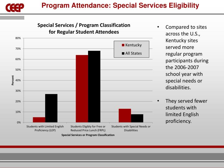 Program Attendance: Special Services Eligibility