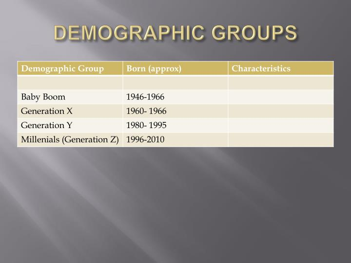 Demographic groups