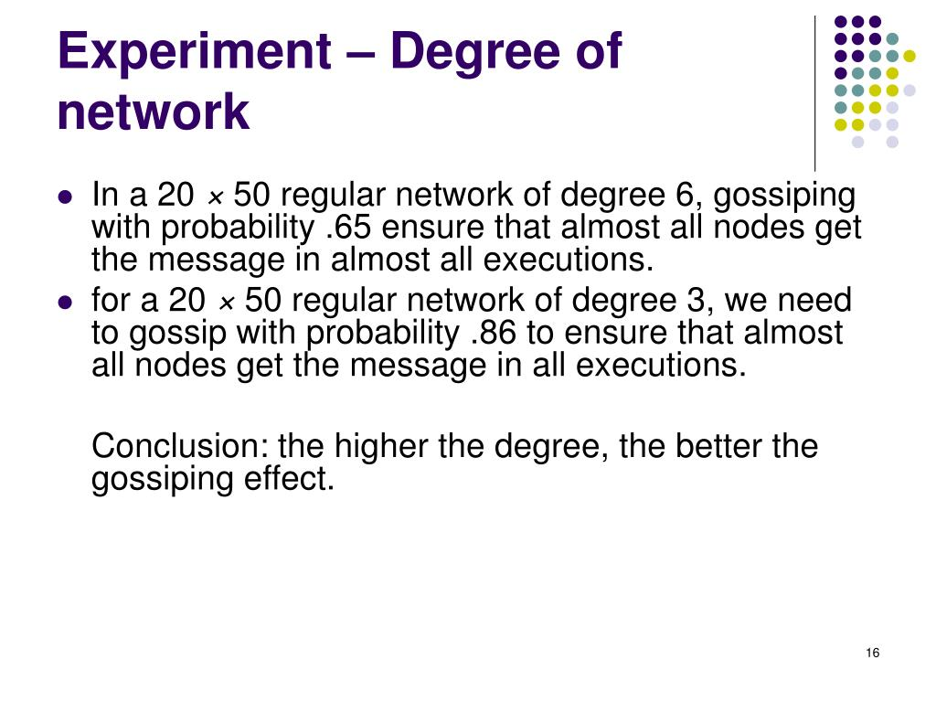 Experiment – Degree of network