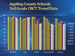 appling county schools 3rd grade crct trend data