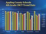 appling county schools 4th grade crct trend data