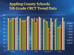 appling county schools 5th grade crct trend data