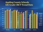 appling county schools 6th grade crct trend data