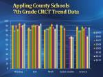 appling county schools 7th grade crct trend data
