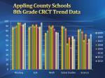 appling county schools 8th grade crct trend data