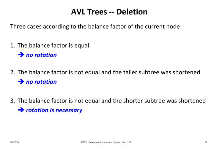 AVL Trees -- Deletion