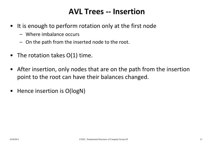 AVL Trees -- Insertion