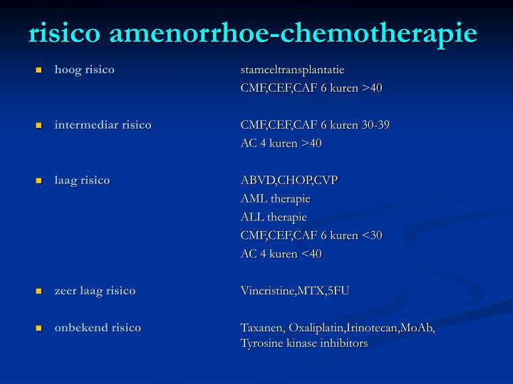 risico amenorrhoe-chemotherapie