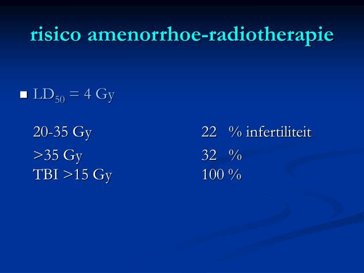 risico amenorrhoe-radiotherapie