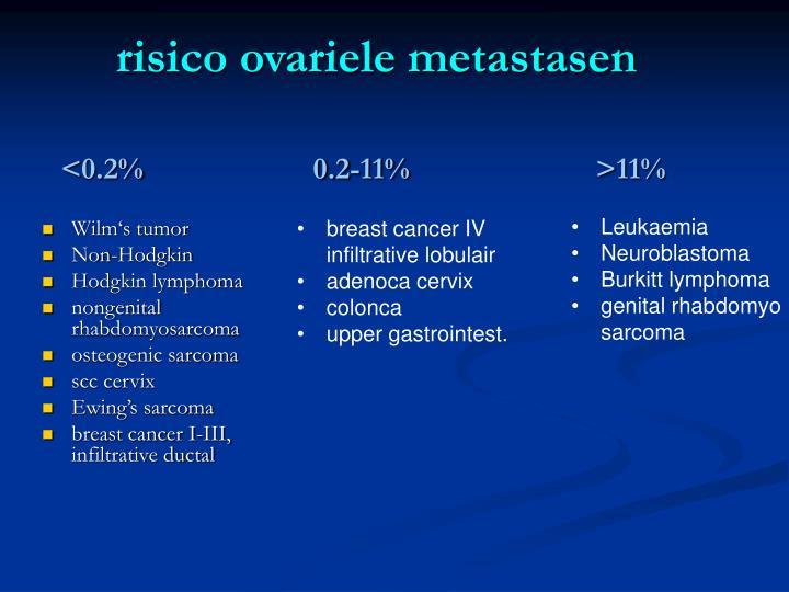 risico ovariele metastasen