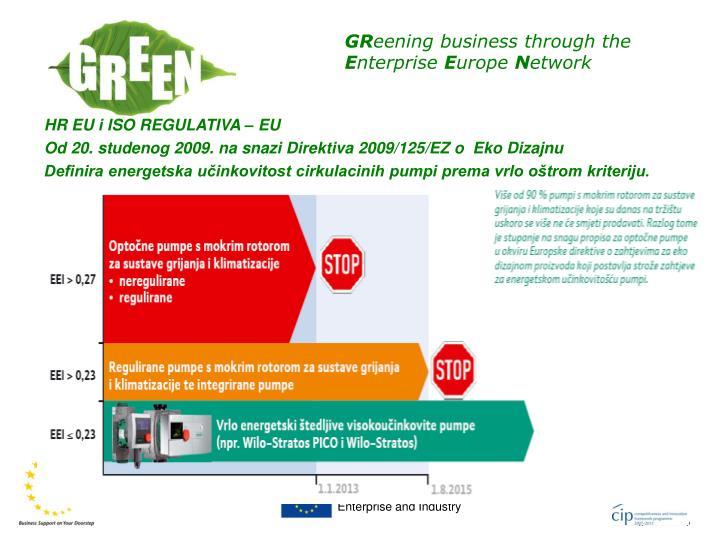 HR EU i ISO REGULATIVA – EU