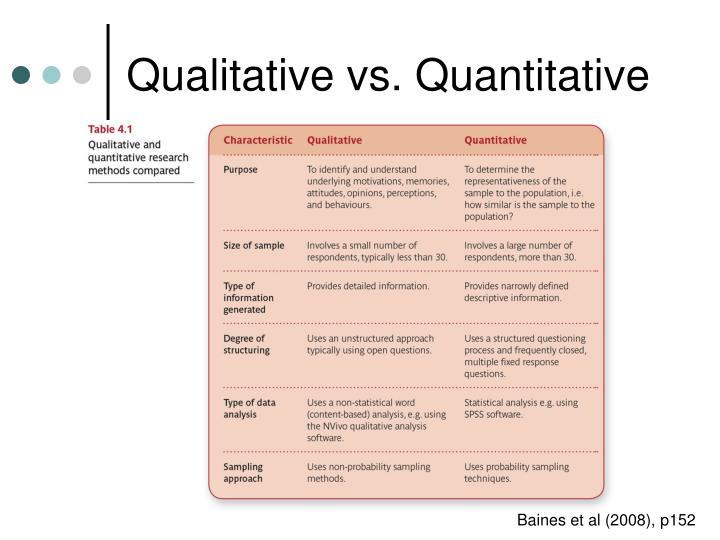 qualitative research marketing