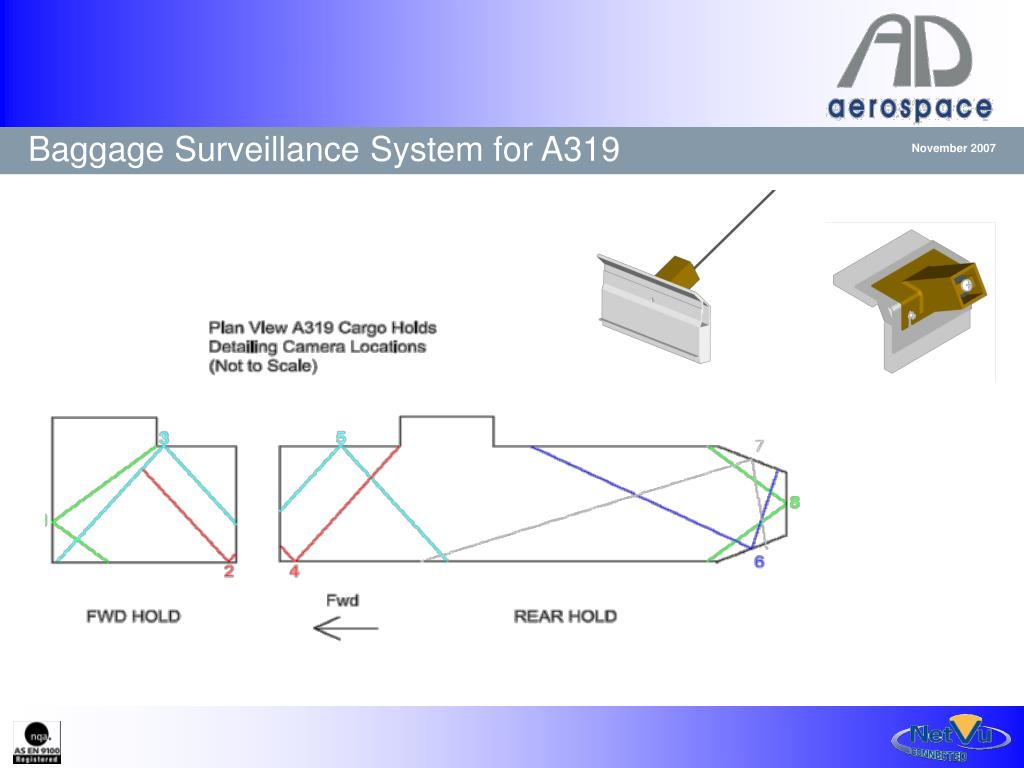 Baggage Surveillance System for A319
