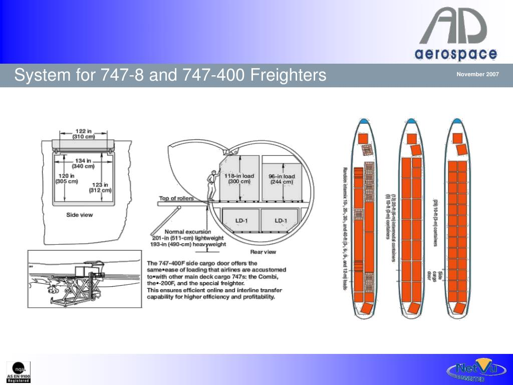 System for 747-8 and 747-400 Freighters