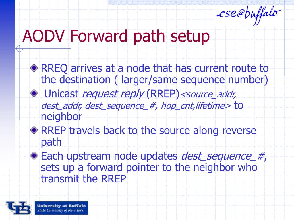AODV Forward path setup