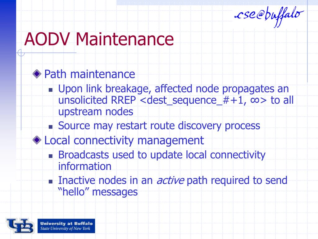 AODV Maintenance